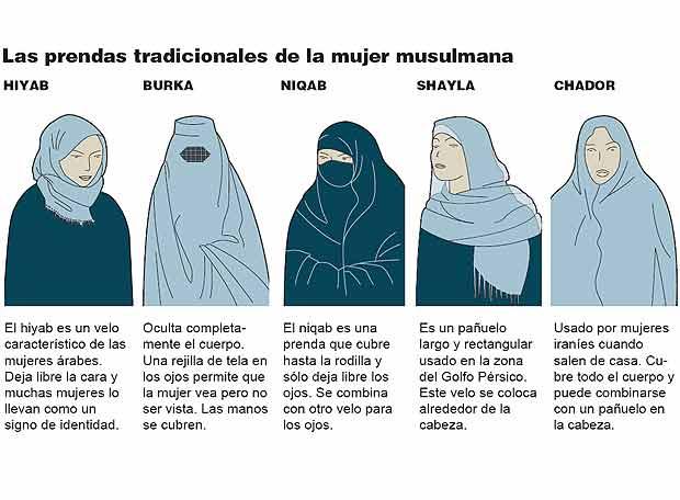 Baño Turco Definicion:De La Mujer Musulmana Vestimenta
